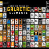 Galactic Elements for $7.00